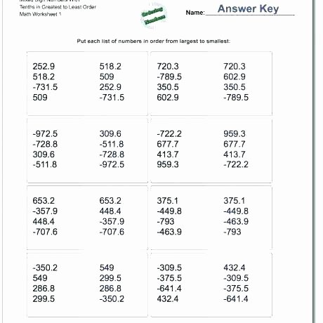 Subtracting Decimals Horizontal Worksheet Decimals Worksheets