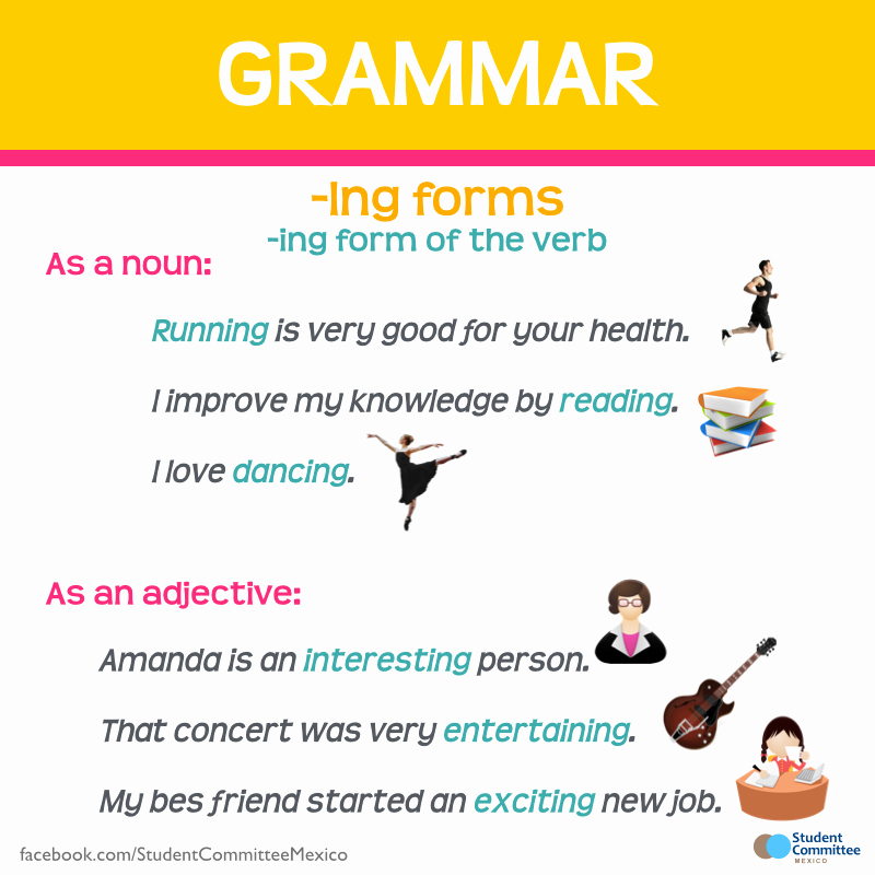 Suffix Ing Worksheet Grammar Here are some Examples Of the Ing form Of the Verb