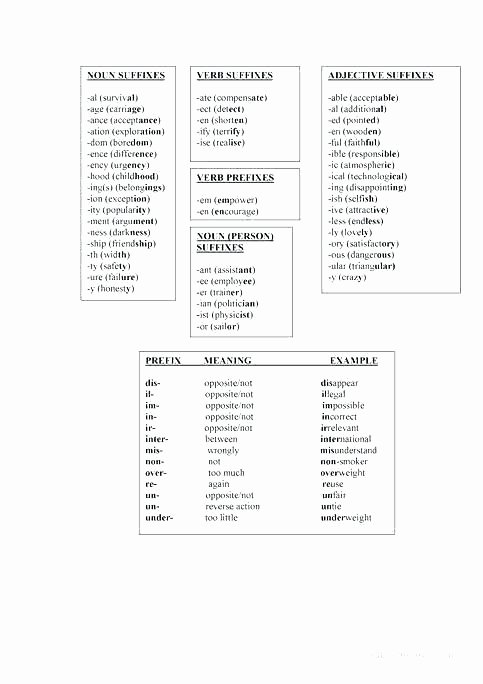 Suffix Worksheets Middle School Middle School Friendship Worksheets