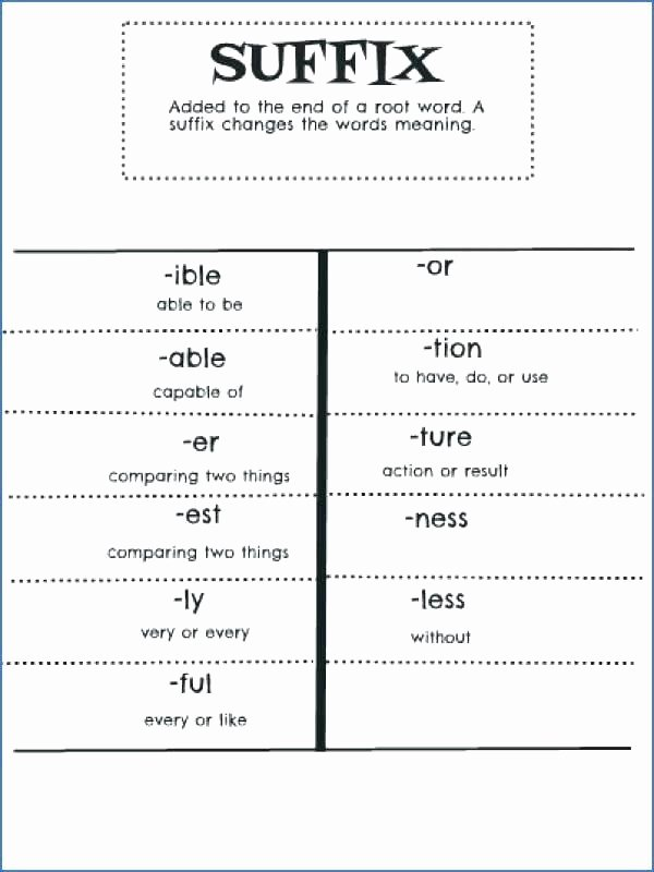 Suffixes Worksheet 3rd Grade Suffixes Ful and Less Worksheets Suffixes Worksheets Suffix