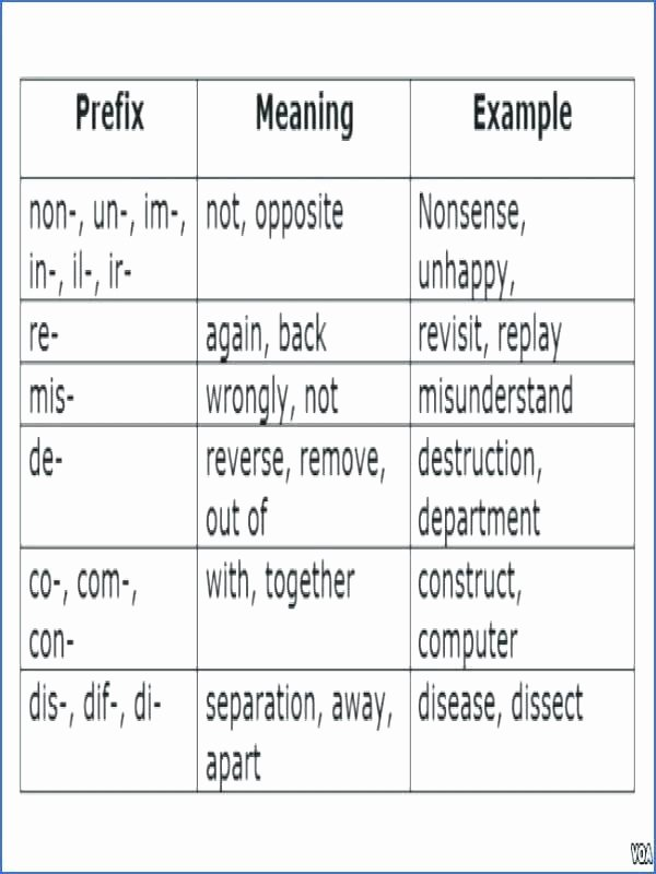 Suffixes Worksheets for 2nd Grade Prefix and Suffix Matching Worksheet Printable Worksheets