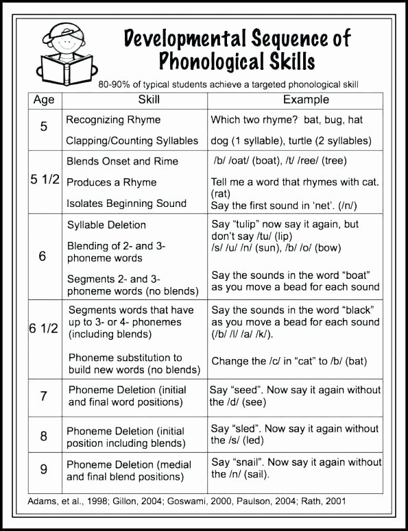 Summary Worksheets 2nd Grade 2nd Grade Phonics Worksheets Phonemic Awareness for