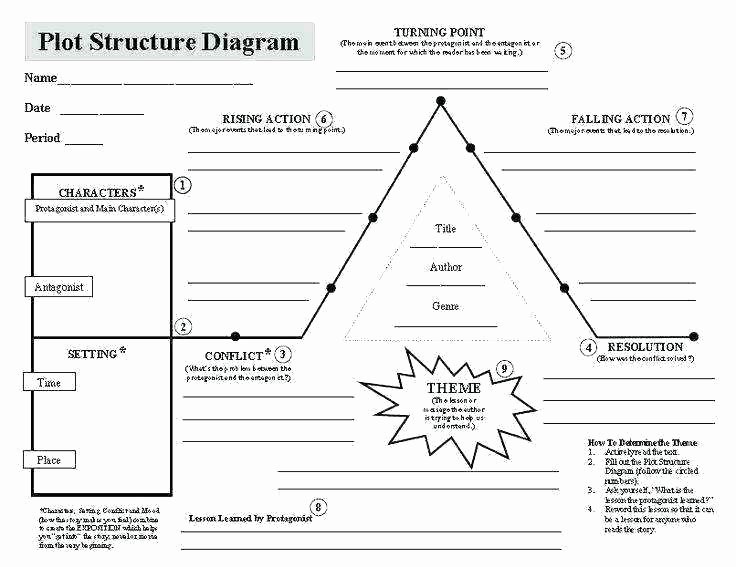 Summary Worksheets 2nd Grade Plot Structure Worksheets Free Printable Story Summary 5