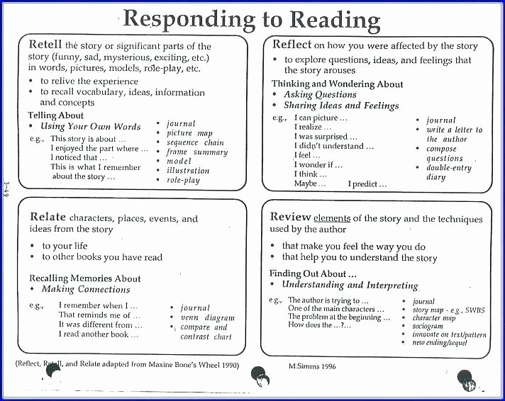Summary Worksheets Middle School 3rd Grade Reading Summary Worksheets Prehension Questions