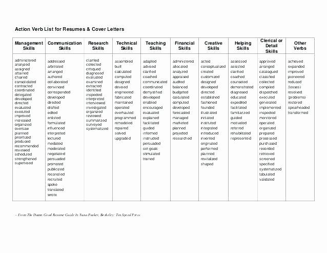 Super Teacher Worksheets Christmas Singular Possessive Noun Worksheets Plural Nouns Grade and