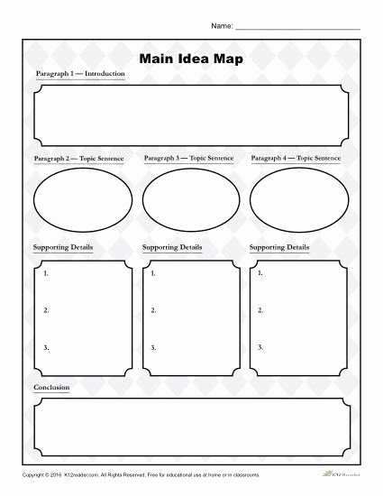 Supporting Details Worksheet Main Idea Graphic organizer Including Supporting Details