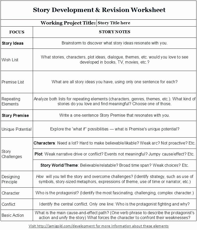 Teaching Genre Worksheets Kindergarten Literacy Lesson for High School Literature