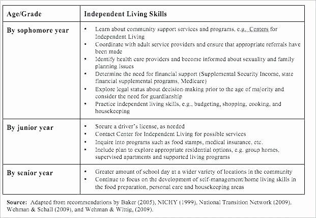 Teaching Independent Living Skills Worksheets Free Printable Autism Worksheets