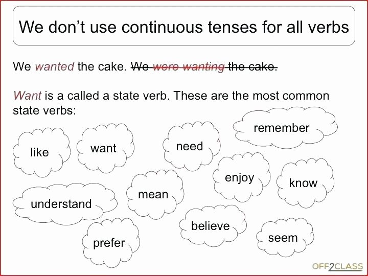 Tenses Worksheets for Grade 6 Teach Past Continuous Progressive Tense Worksheets Year 6