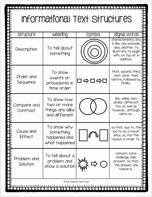 Text Structure 4th Grade Worksheets Informational Text Structures 4th and 5th Grades