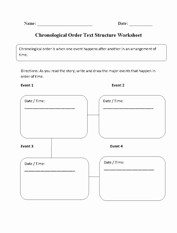 Text Structure 4th Grade Worksheets News Story Analysis Worksheet Educate Journalism Cell