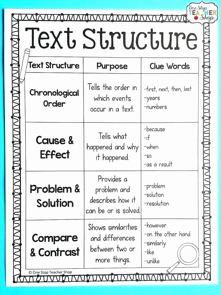 Text Structure 5th Grade Worksheets Text Structure Worksheets 5th Grade Pdf Amp