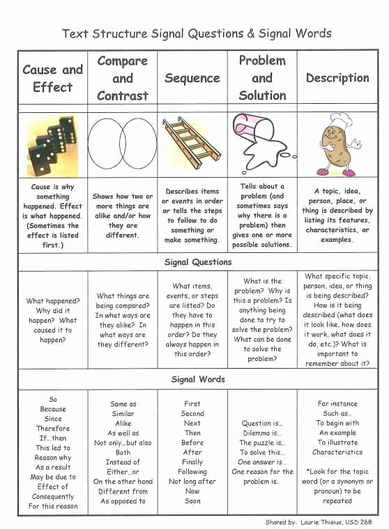 Text Structure Worksheets Grade 4 Text Structure Worksheet Image Collections for Kids In