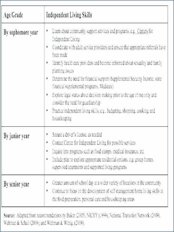 Theme Worksheet 5 Life Skills Worksheets