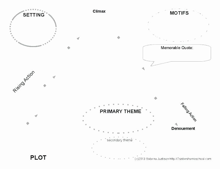 Theme Worksheet Middle School Plot and theme Worksheets Setting Worksheets Grade Plot