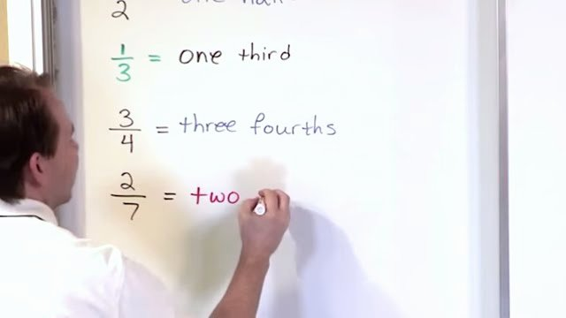 Third Grade Fraction Word Problems Lesson 2 Writing Fractions as Words 5th Grade Math