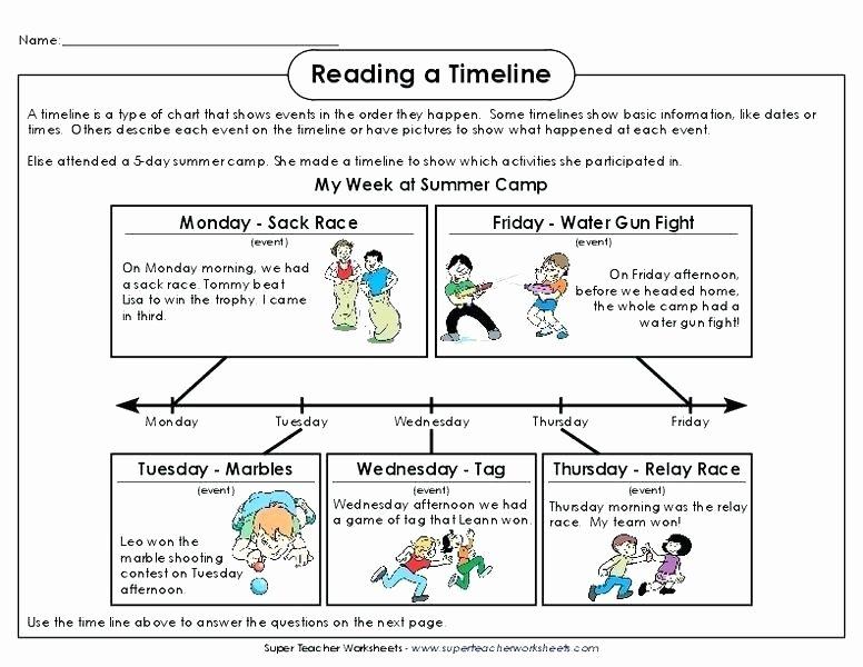 Timeline Worksheets for 1st Grade I Worksheets Work Cursive Martin King Jr Activities for