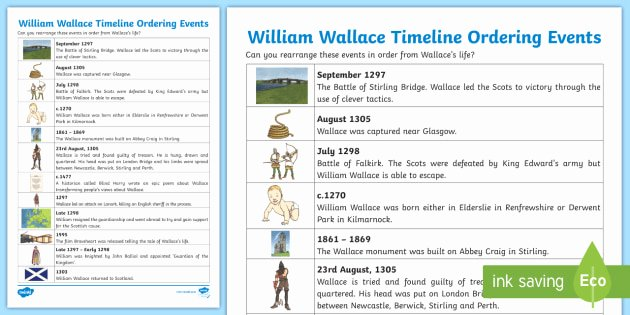 Timeline Worksheets for Middle School William Wallace Timeline Worksheet Worksheets Scottish