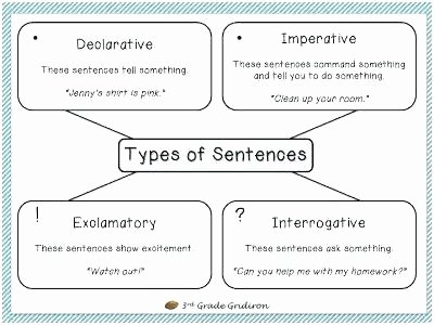 Topic Sentence Worksheets 4th Grade Kinds Of Sentences Worksheets 4th Grade