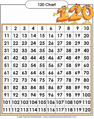 Traceable Numbers 1 20 Super Teacher Worksheets