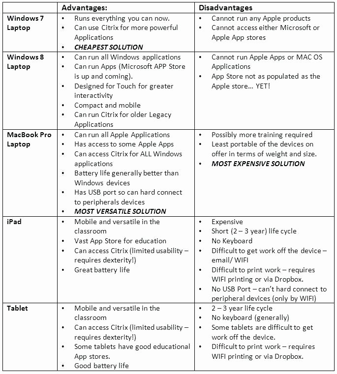 Transition Words Worksheets 4th Grade Transition Words and Phrases Lists Worksheets for Conclusion