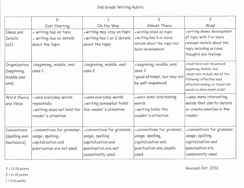 Transition Words Worksheets 4th Grade Writing Worksheets Grade Building Words Language Arts 4th