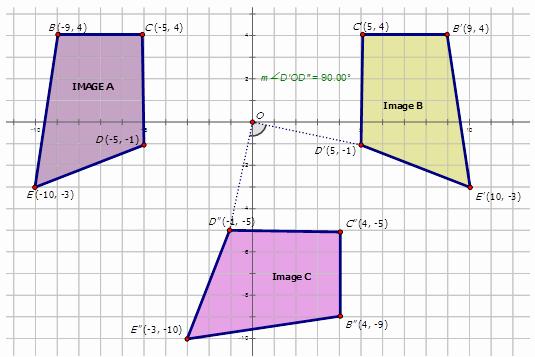 Translation Math Worksheet Pdf Notation for Posite Transformations