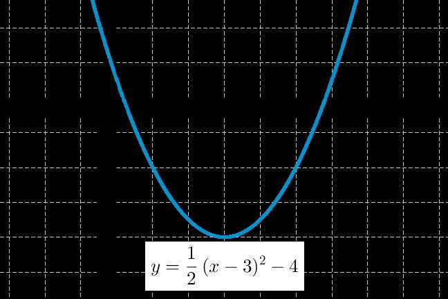 Translation Math Worksheets Scaling and Translating Quadratic Functions