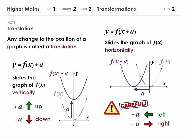 Translations Geometry Worksheets Geometry Unit 1 Worksheets