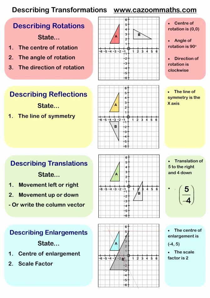 Translations Worksheets Math Graph Using Transformations Math Graphing Gcse Maths