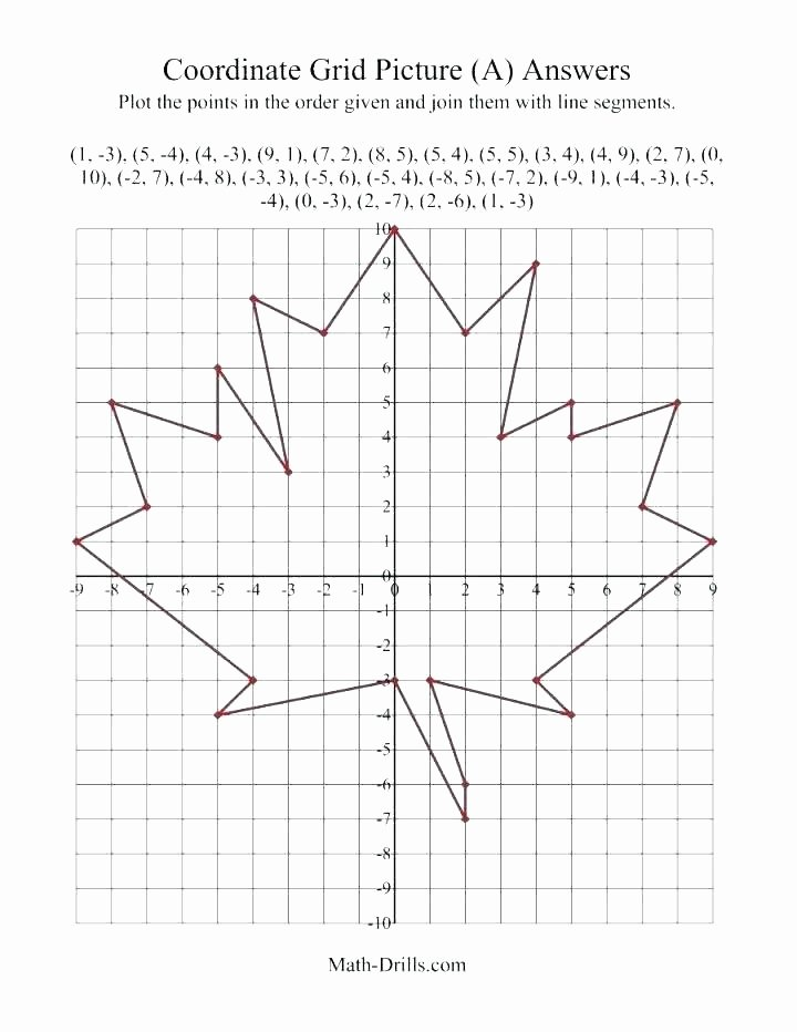 Turkey Coordinate Graphing Graphing Coordinate Plane Worksheets Lovely Art