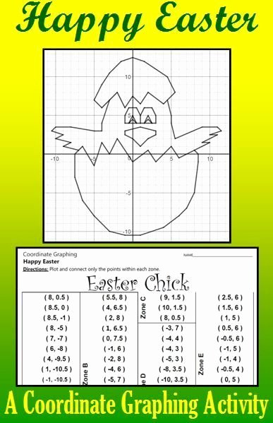 Turkey Coordinate Graphing List Of Pinterest Coordinate Graphing Middle School