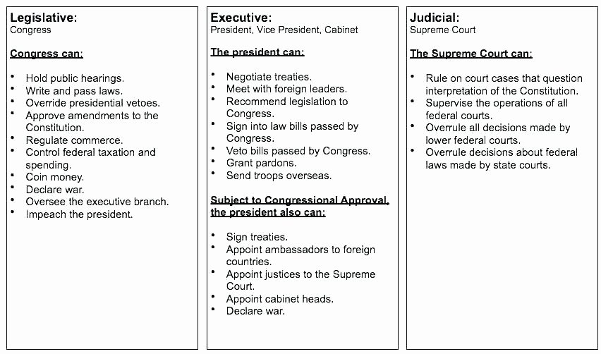 Types Of Conflict Worksheet Types Government Worksheets Printable Document Analysis