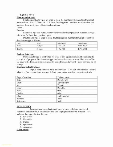 Typing Worksheets Printables 036 Word Warp V Day Letter Words Marvelous Printable