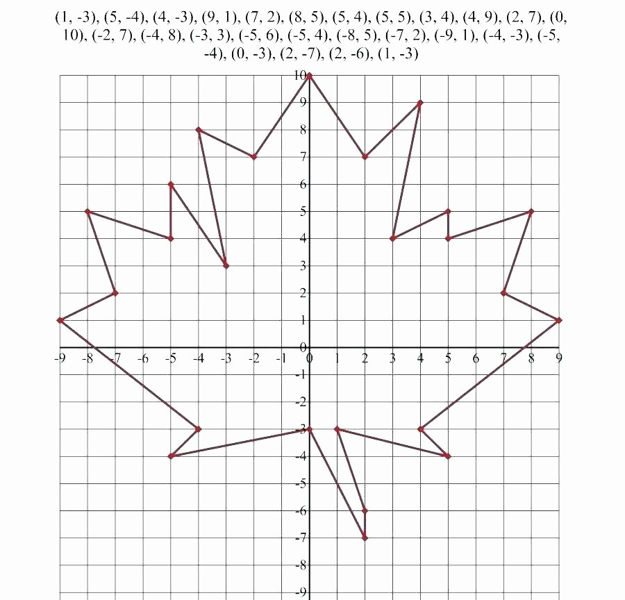 Valentine Day Coordinate Graphing Worksheets Excel Worksheets Coordinate Graphing Valentine