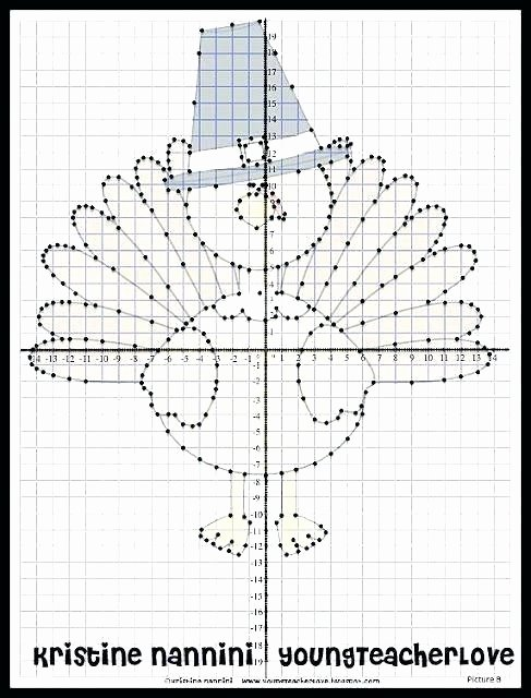 Valentine Day Coordinate Graphing Worksheets Free Picture Graph Worksheets