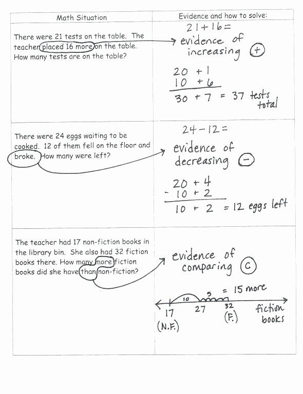 Veterans Day Math Worksheets Ela Math Worksheets Kick Mon Core Worksheets Grade