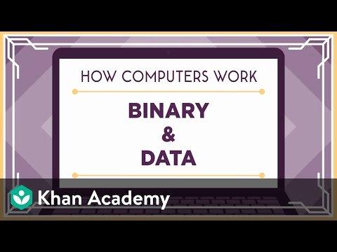 Visual Memory Worksheets Binary & Data Video How Puters Work