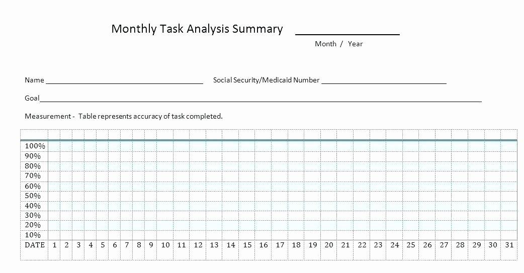Vocational Skills Worksheet Beautiful Task Analysis Template Business Template Job Task Training