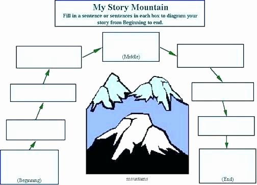 Volcano Diagram Worksheets Free Math Mountain Worksheets K Grade for 3rd Spelling