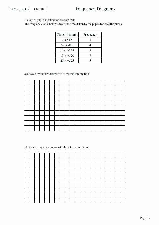 Volcano Diagram Worksheets Square Root Worksheets Estimating Square Roots Interactive