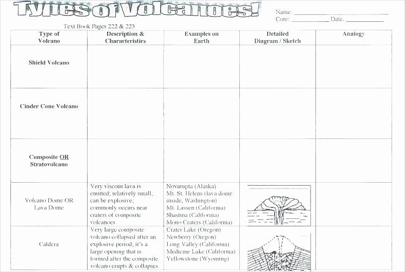 Volcano Reading Comprehension Worksheets Science Volcano Worksheets Volcano Worksheets Year 3 4th