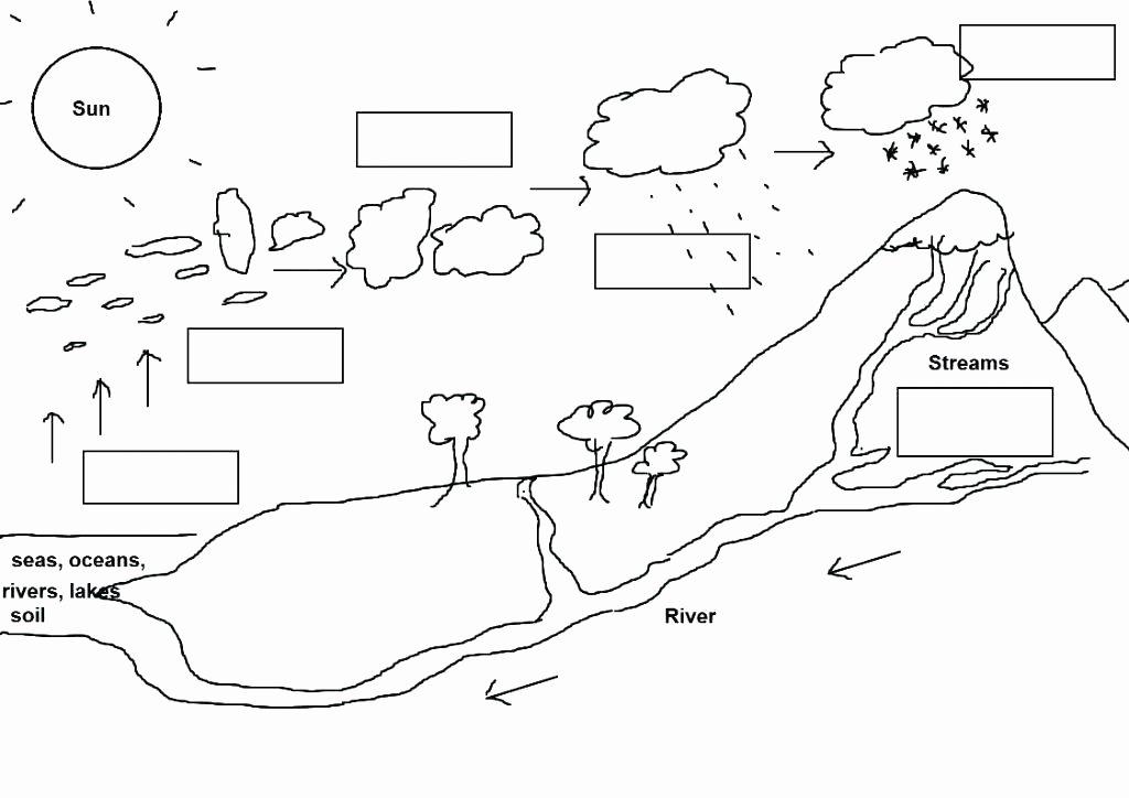 Volcano Reading Comprehension Worksheets soil Worksheets for Kindergarten Volcano Types Worksheet
