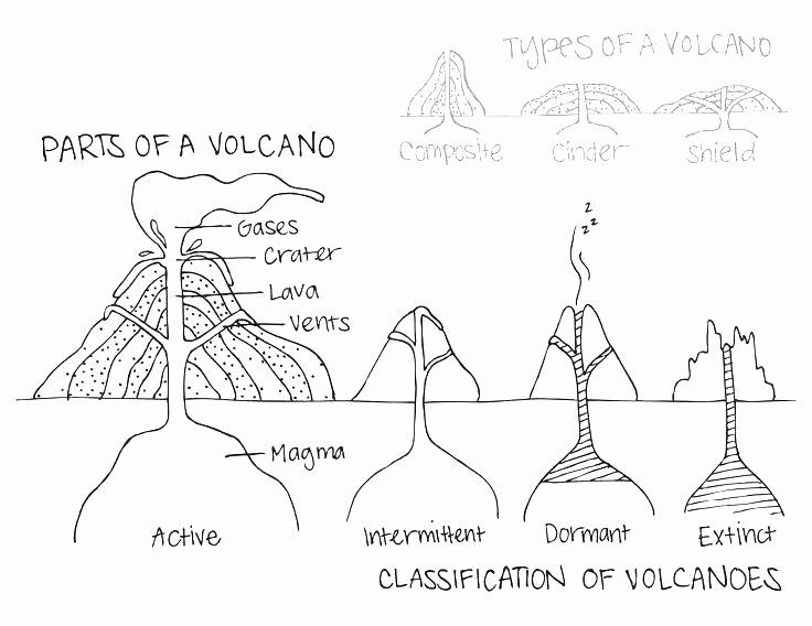 Volcano Worksheets for Kindergarten Fresh Volcano Volcano Art Lesson Ks2