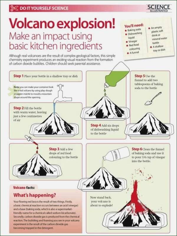 Volcano Worksheets for Kindergarten Fresh Volcano Worksheets