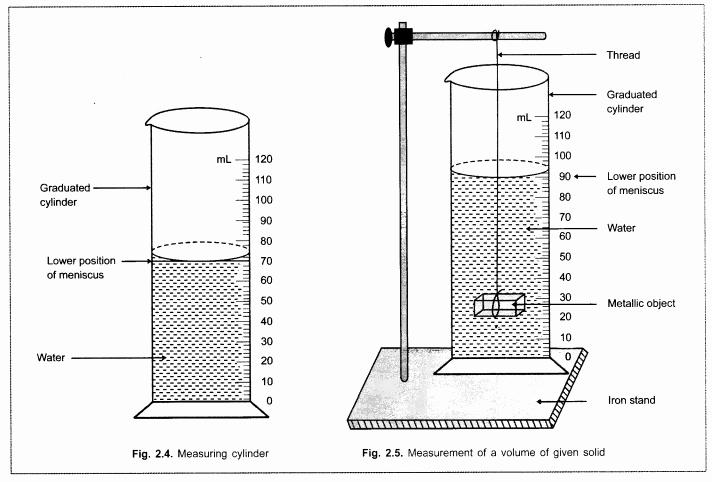 Volume Of Irregular solids Worksheet Cbse Class 9 Science Practical Skills – Density Of solid