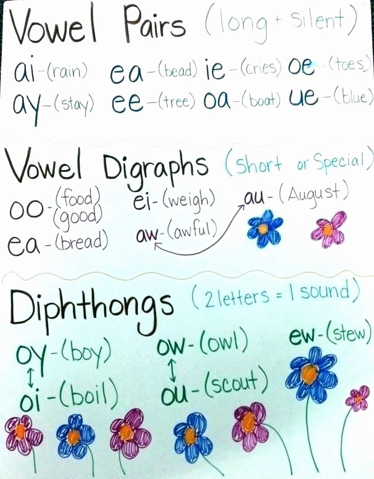 Vowel Diphthongs Worksheet Diphthong Practice Worksheets