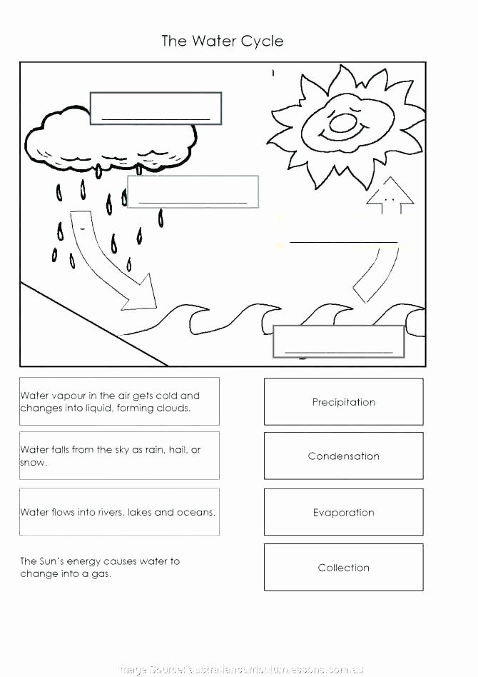 Water Cycle Worksheets 2nd Grade Cloud Worksheets for 2nd Grade