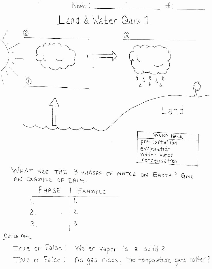 Water Cycle Worksheets 2nd Grade Pollution Worksheets for Kids Water Worksheets for Grade 1