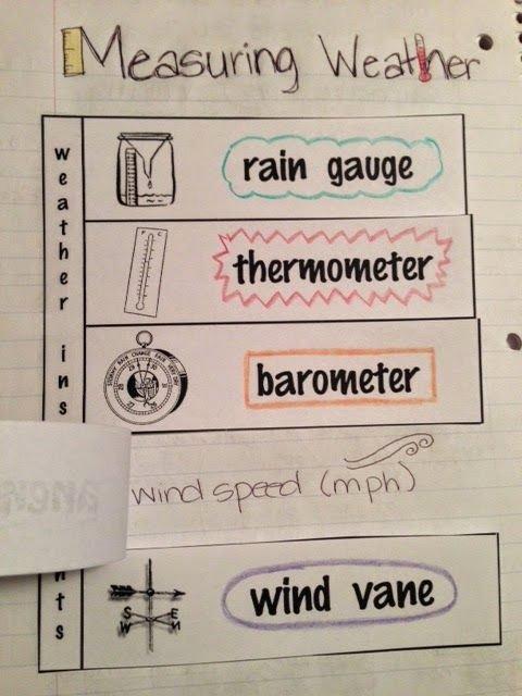 Weather tools Worksheet Bennie Gallman Benniegallman On Pinterest